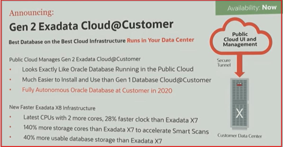 Gen 2 Exadata Cloud@Customer
