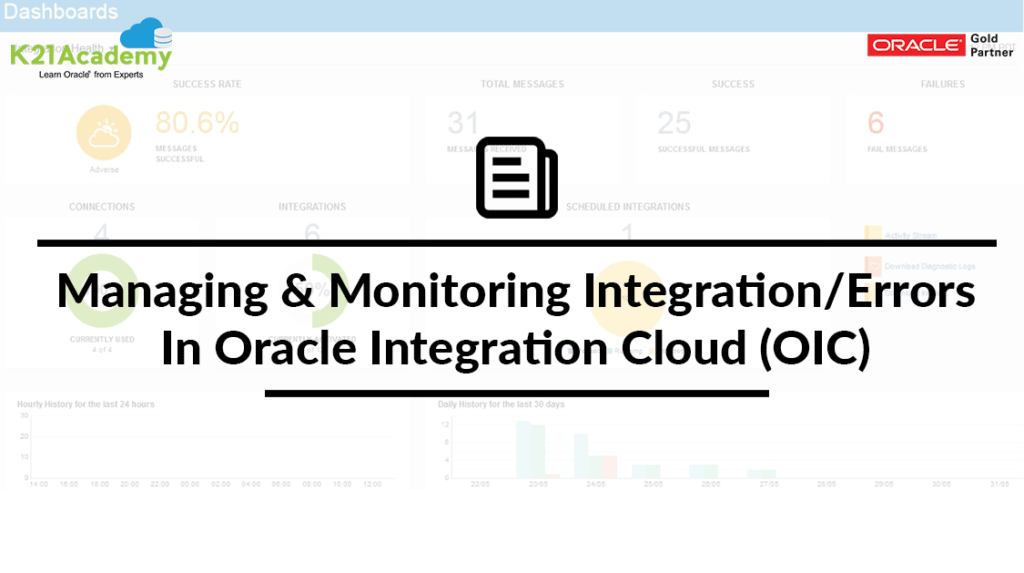 Monitoring & Managing Integrations In OIC