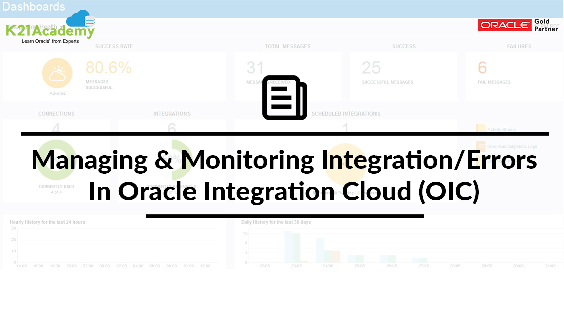 Managing & Monitoring Errors In Oracle Integration Cloud (OIC)