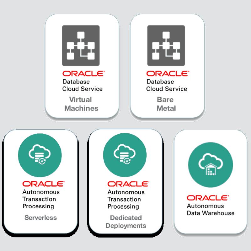 Cloud DBA product image