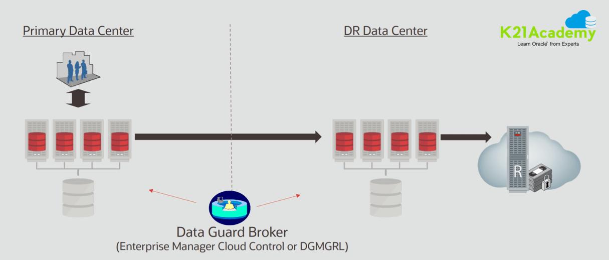 Data Guard Broker