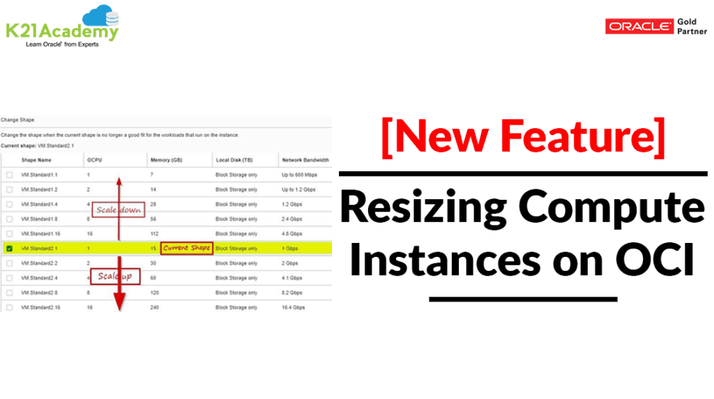Resize Compute Instance