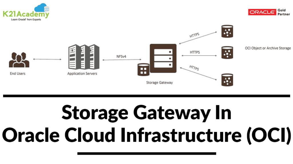 Storage Gateway In OCI