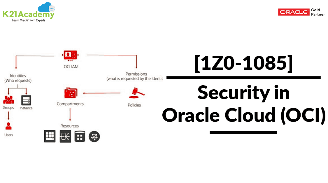 [1Z0-1085] Security In Oracle Cloud (OCI)