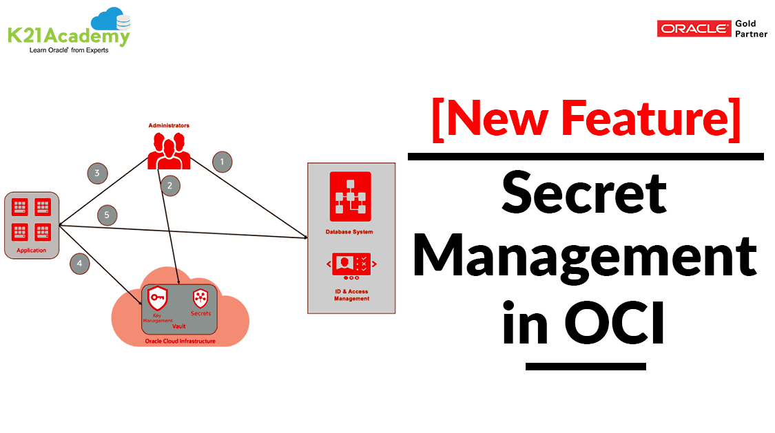 [New Feature] Secret Management In Oracle Cloud (OCI)