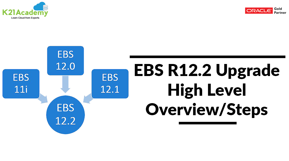 EBS R12.2 Upgrade High Level Overview/Steps