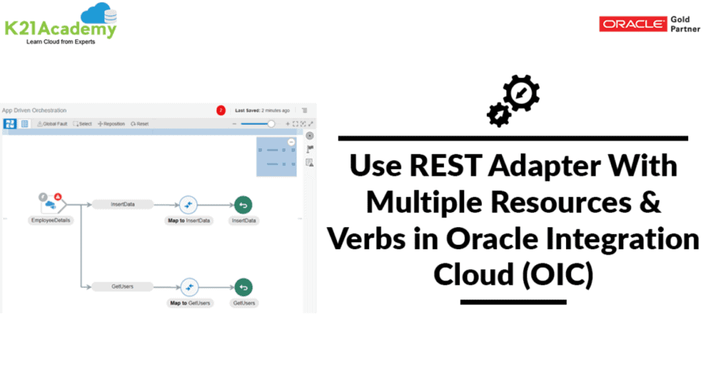REST Adapter in Oracle Cloud