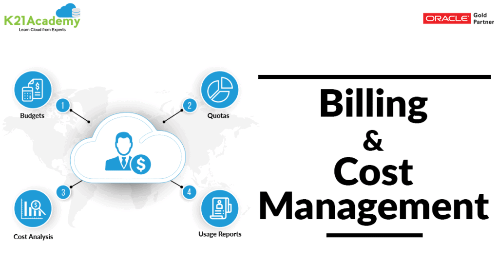 Billing And Cost Management In Oracle Cloud (OCI)