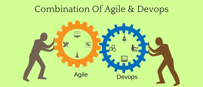 Combine Agile and Devops