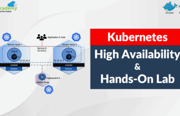 High Availability And Scalable Application In Kubernetes