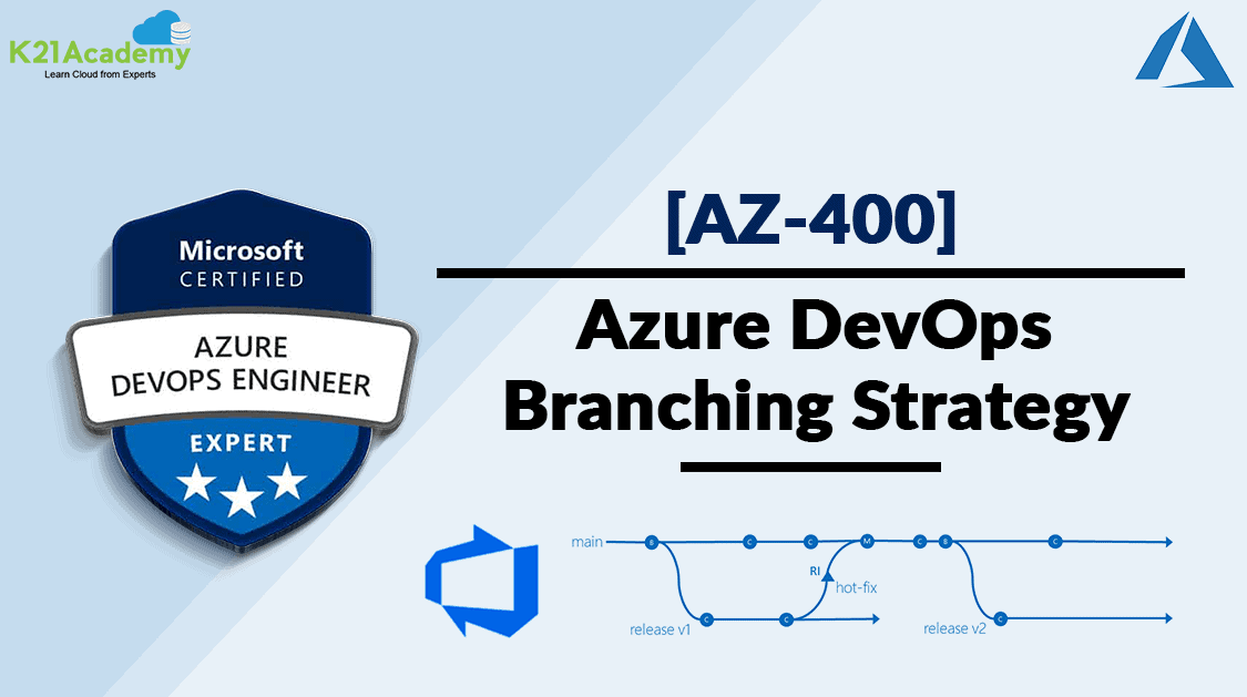 Branching Strategy DevOps | Git Branching Model | Git Branch Policy | Restoring A Deleted Branch