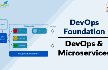 DevOps And Microservices : Basics | What Is Microservices Architecture | Benefits Of Microservices | Creating Change Together