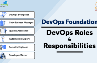 DevOps Engineer | DevOps Roles and Responsibilities