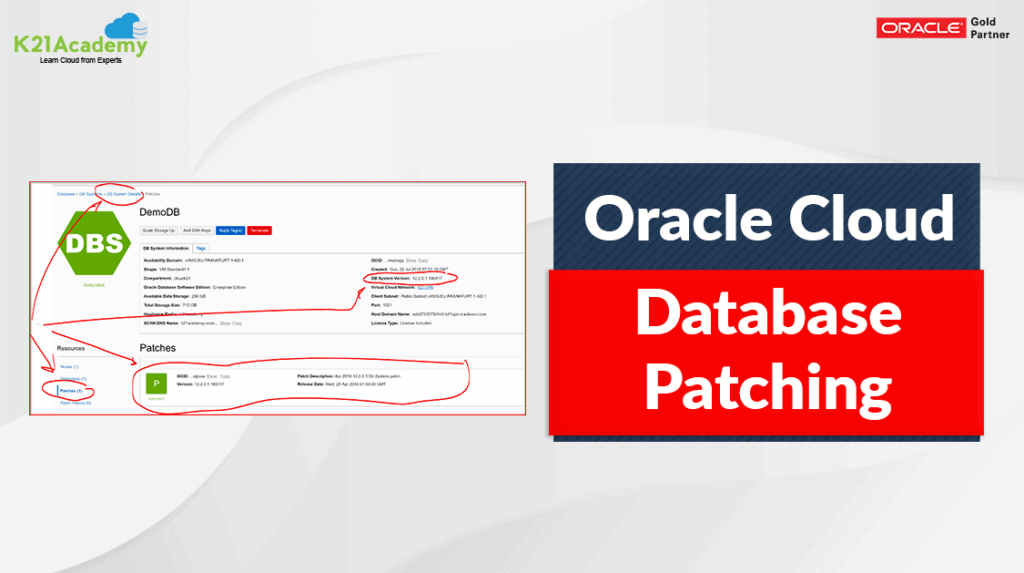 database patching