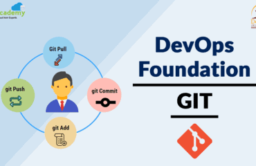 Git | Version Control System | Git Workflow | Advantages