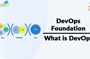 What Is DevOps | DevOps Principles | Advantages Of DevOps | Why DevOps ?