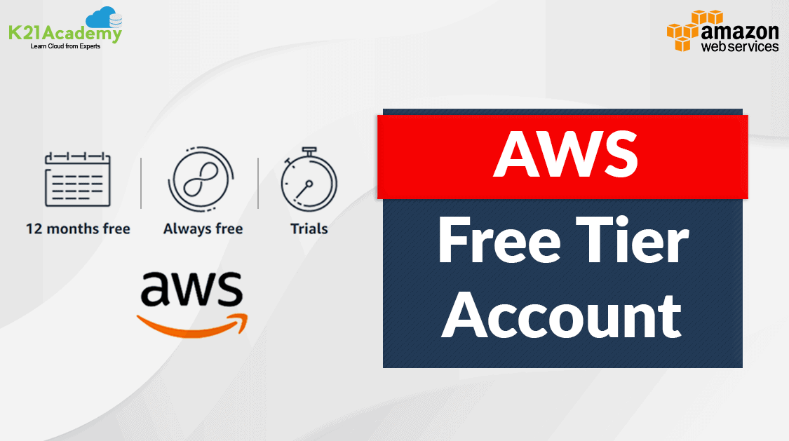 Amazon Web Service (AWS) Free Tier Account Services