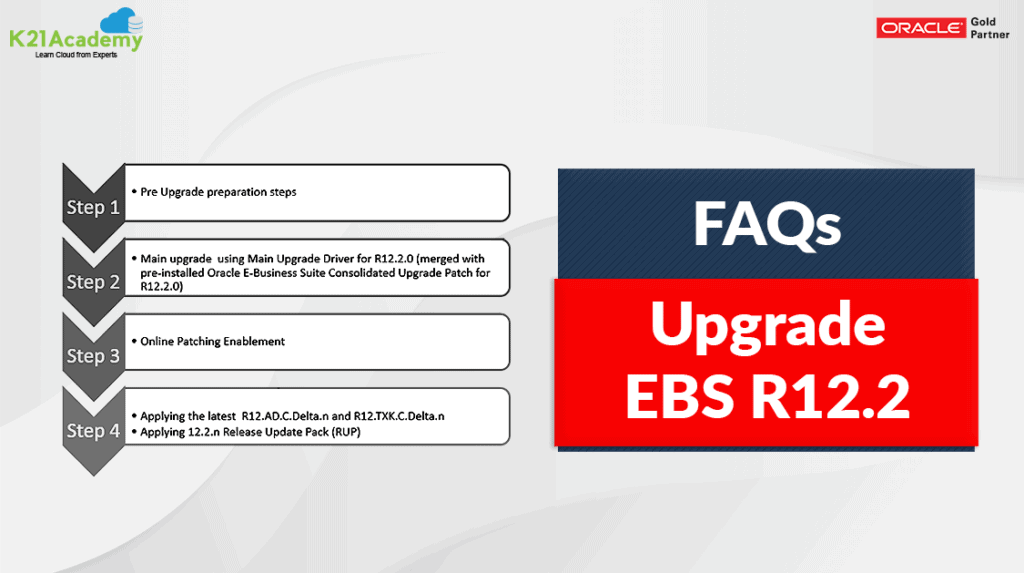 EBS R12.2 Upgrade