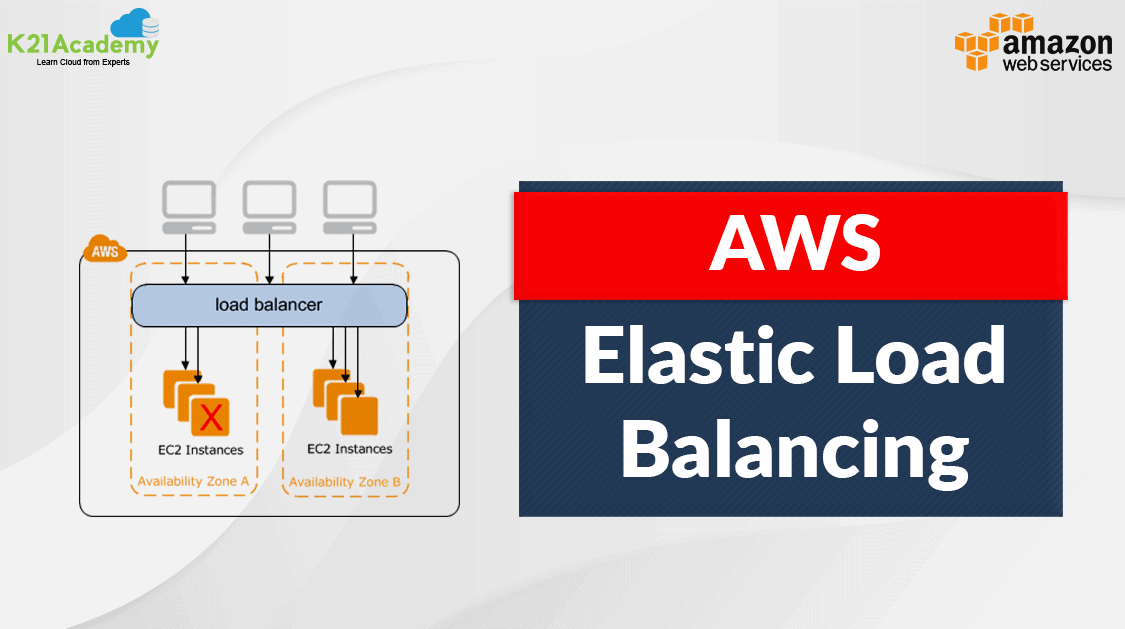 AWS Elastic Load Balancing: Overview And Types