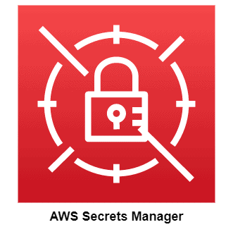 AWS Secrets Manager